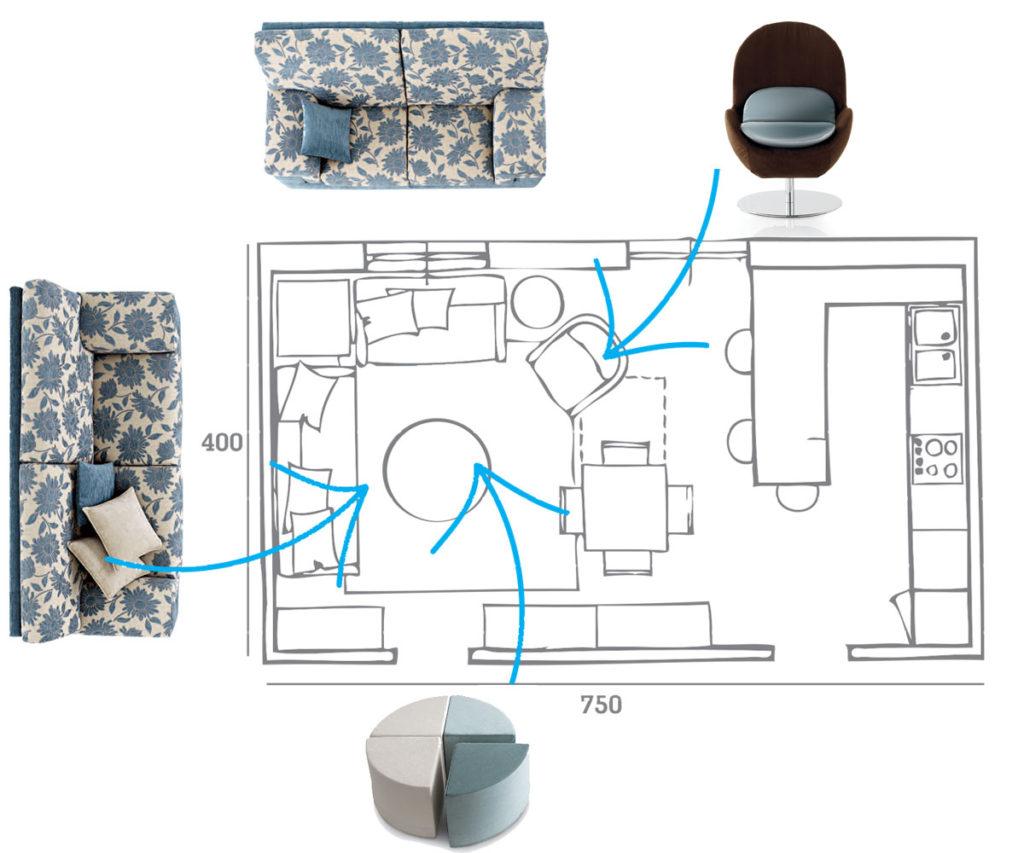 Progettare lo spazio del divano all'interno del soggiorno.