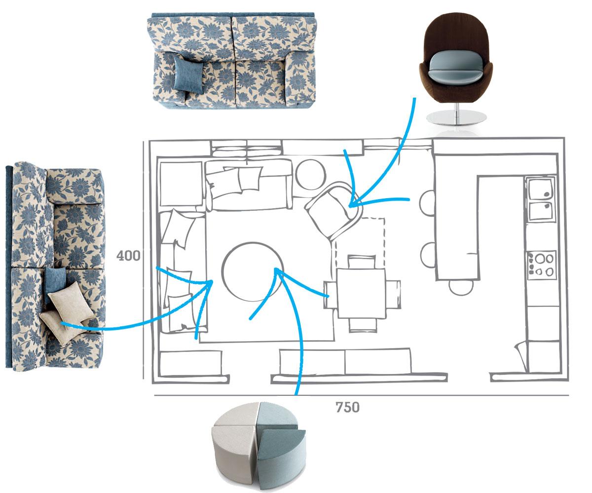 Progettare spazio divano soggiorno 2 salotto perfetto for Progettare salotto