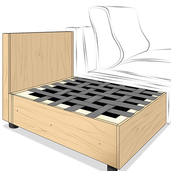 Caratteristiche tecniche dei divani: la struttura del divano.